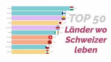 Wo Schweizer im Ausland leben - Top 50 Länder