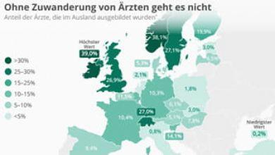 So abhängig ist die Schweiz von Ärzten aus dem Ausland